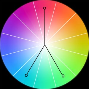 Split Complementary This Scheme Uses 3 Colors One Color And Two Other That Are Directly Adjacent To Its Complement On The Wheel For Example