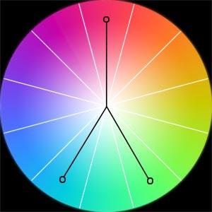 A Kimo Force Photoshop Tutorial For Dummies Colorscheme_splitcomp